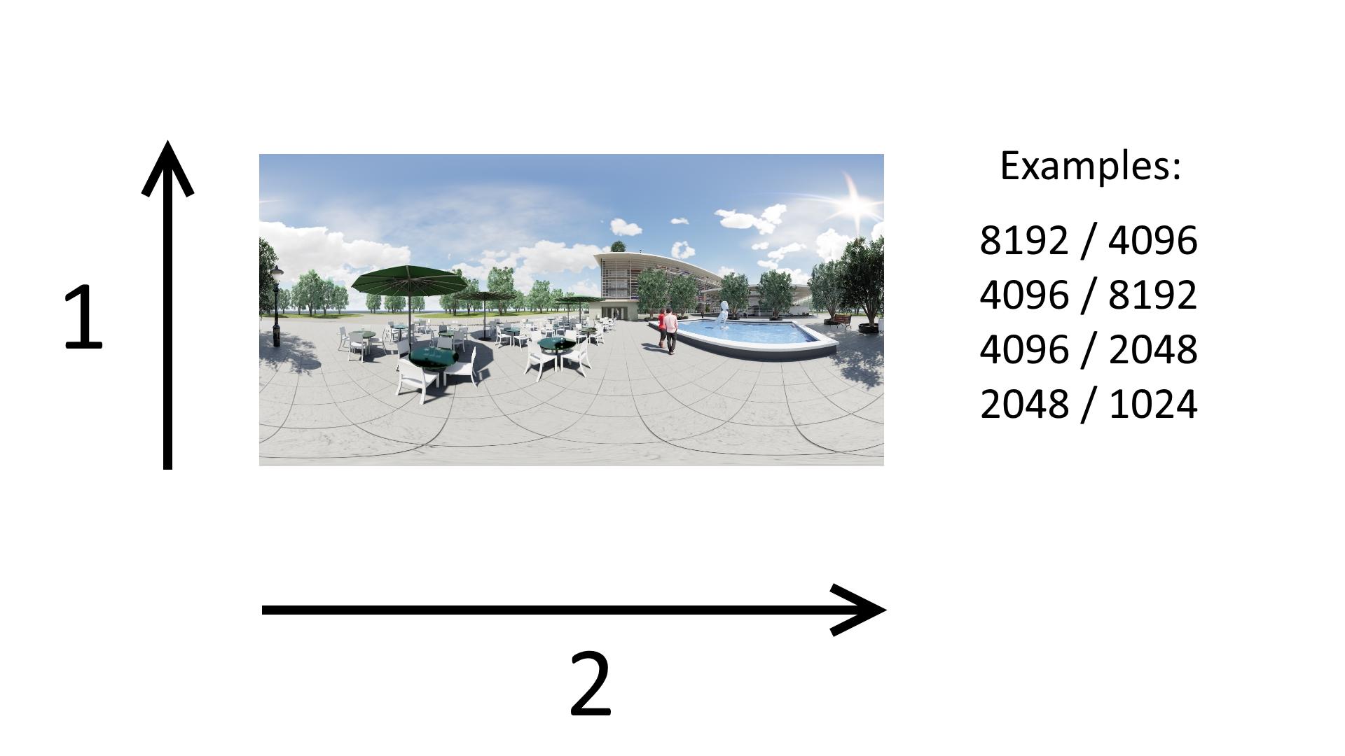Hướng dẫn cơ bản – Tạo Background bằng Skybox